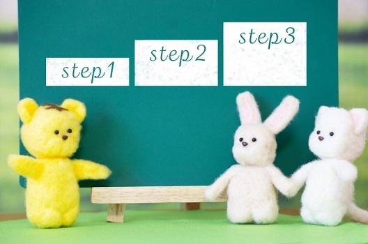 自分でできる応急処置3ステップ